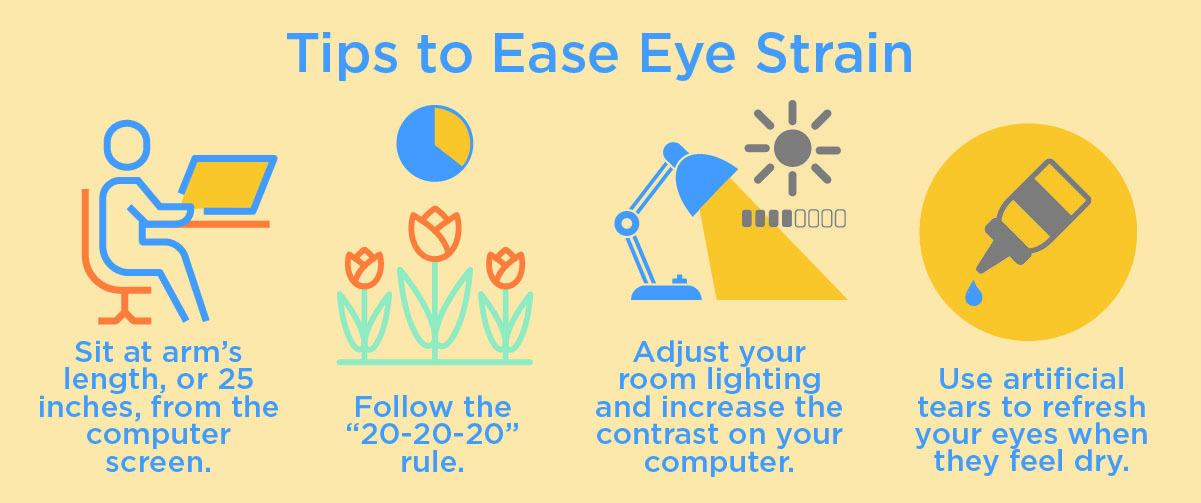 Eyestrain Infographic